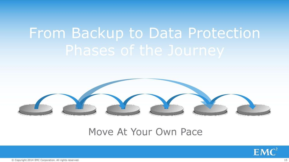 Your Own Pace Copyright 2014 EMC