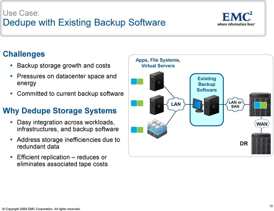 infrastructures, and backup software Address storage inefficiencies due to redundant data Efficient replication