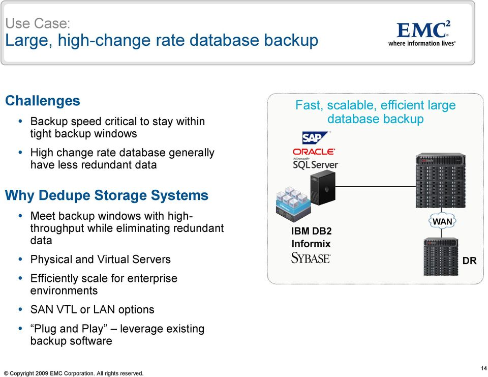 Systems Meet backup windows with highthroughput while eliminating redundant data Physical and Virtual s IBM DB2 Informix