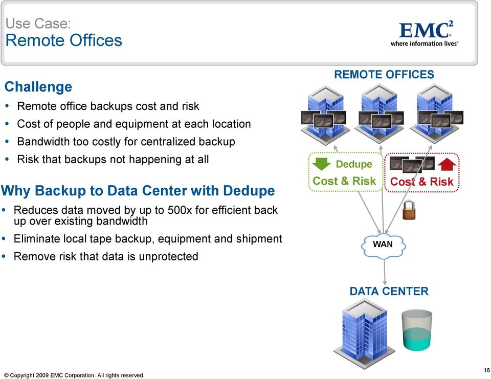 Dedupe Reduces data moved by up to 500x for efficient back up over existing bandwidth Eliminate local tape backup,
