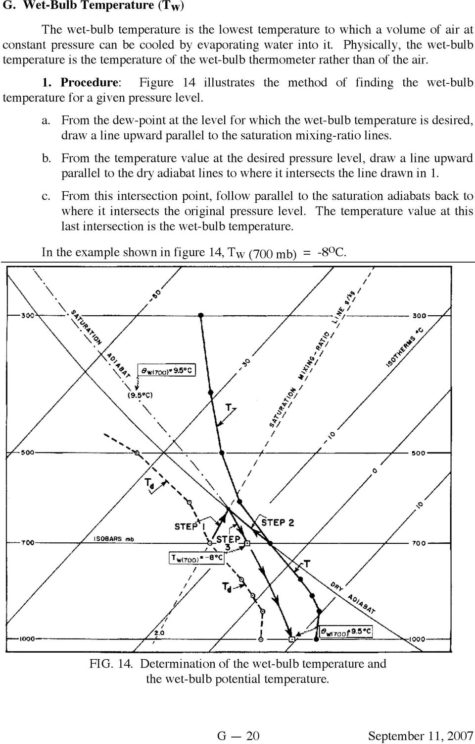 Procedure: Figure 14 illustrates the method of finding the wet-bulb temperature for a