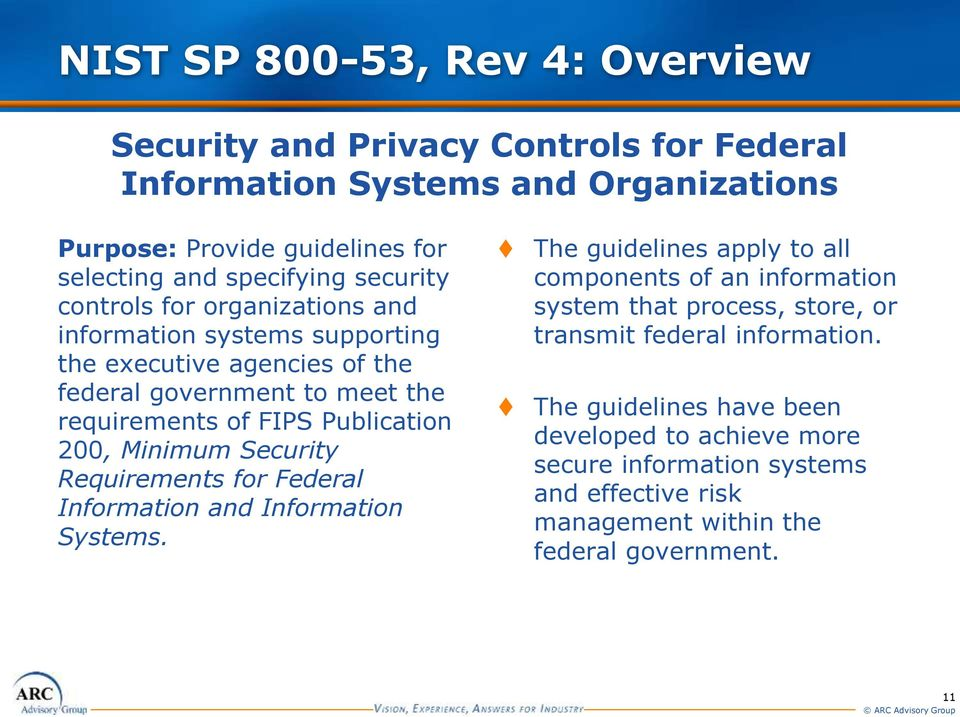 Minimum Security Requirements for Federal Information and Information Systems.