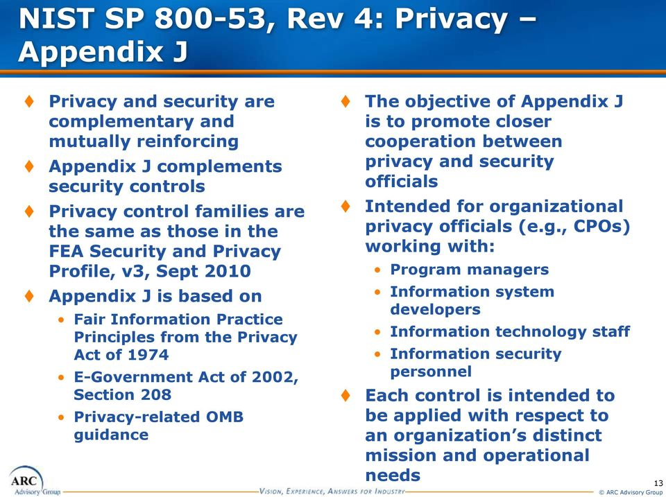 guidance The objective of Appendix J is to promote closer cooperation between privacy and security officials Intended for organizational privacy officials (e.g., CPOs) working with: Program managers