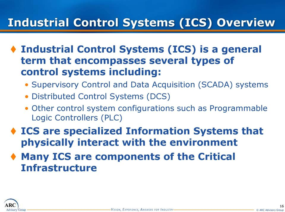 Systems (DCS) Other control system configurations such as Programmable Logic Controllers (PLC) ICS are specialized