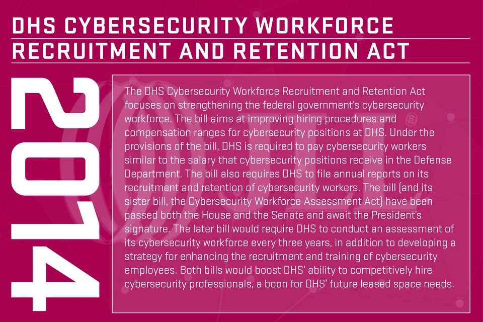 Under the provisions of the bill, DHS is required to pay cybersecurity workers similar to the salary that cybersecurity positions receive in the Defense Department.