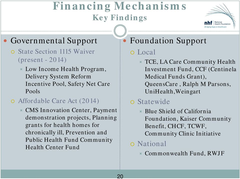 Health Fund Community Health Center Fund Foundation Support Local TCE, LA Care Community Health Investment Fund, CCF (Centinela Medical Funds Grant), QueensCare, Ralph M