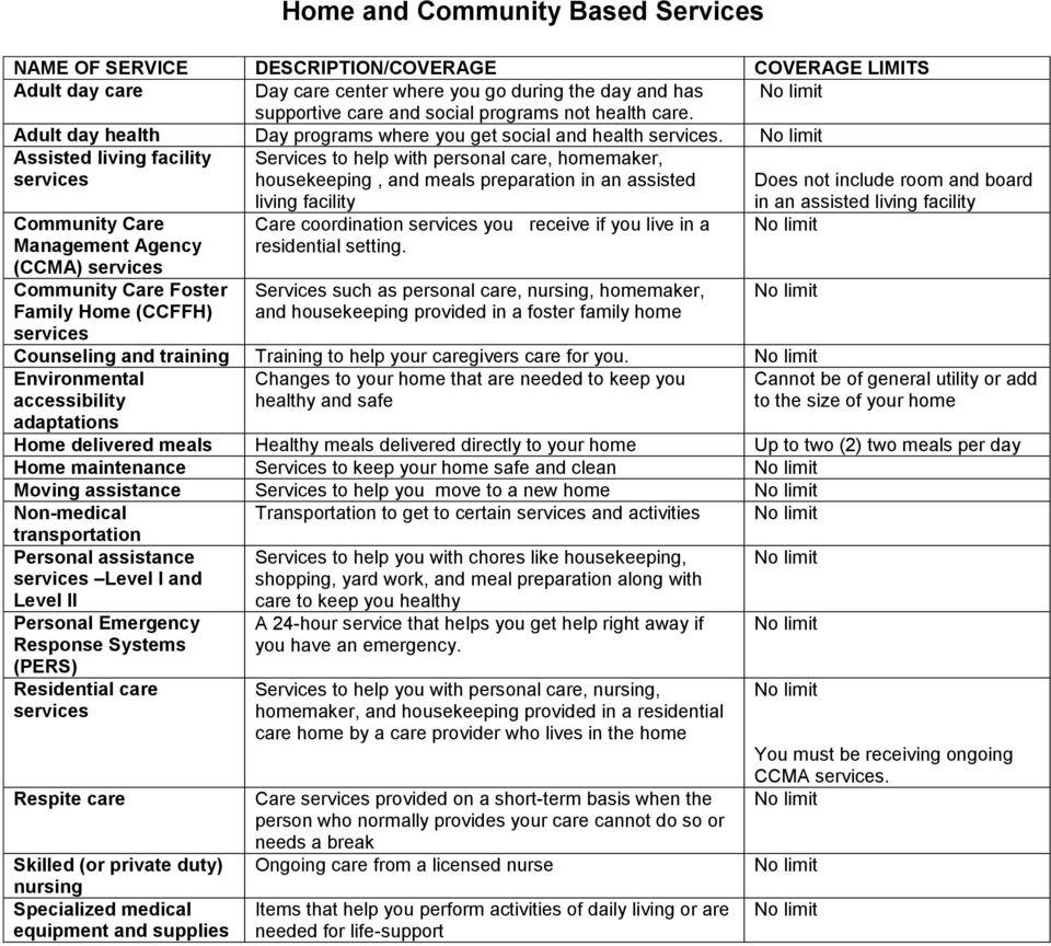 Assisted living facility to help with personal care, homemaker, housekeeping, and meals preparation in an assisted Does not include room and board Community Care Management Agency (CCMA) Community