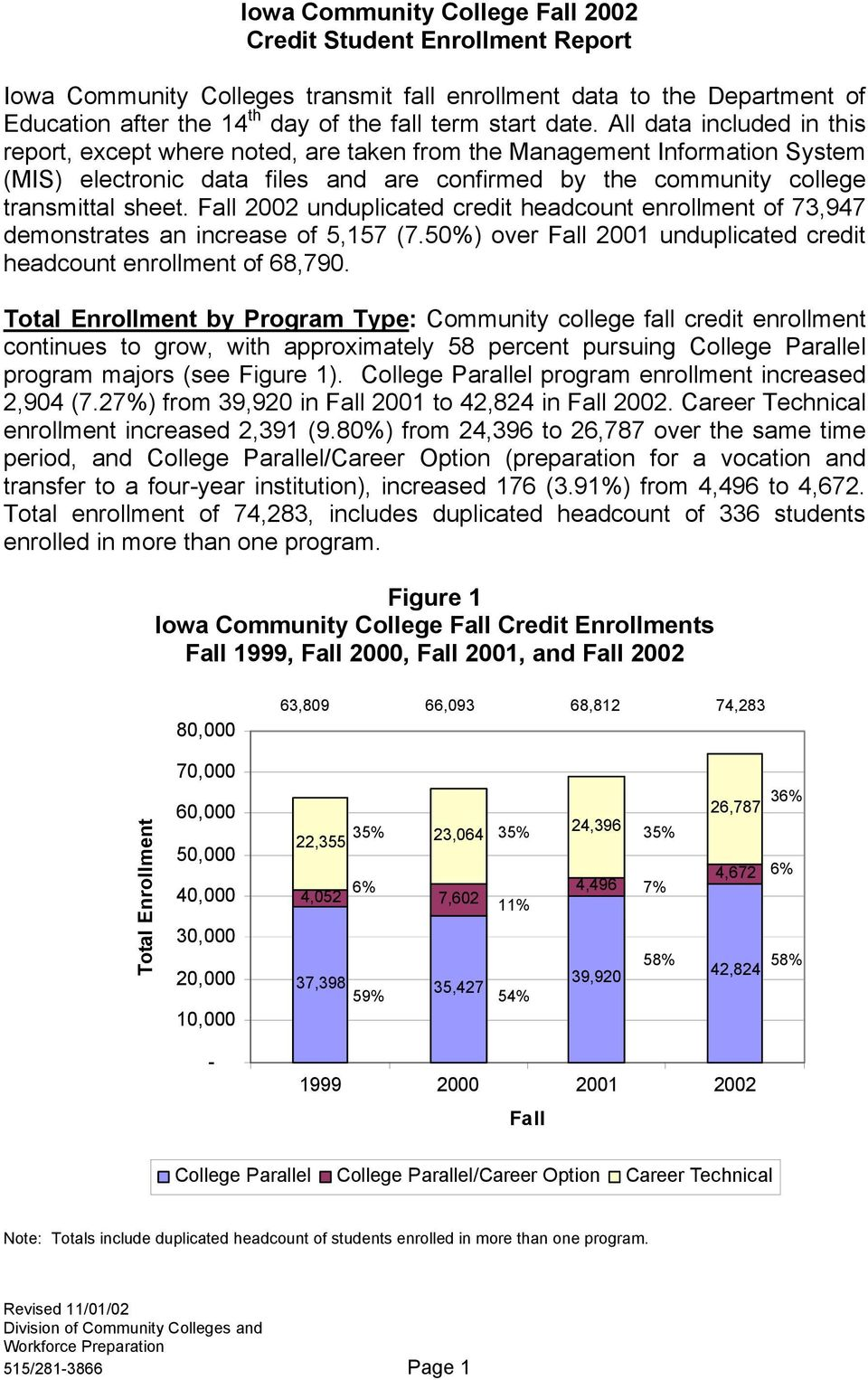 Fall 2002 unduplicated credit headcount enrollment of 73,947 demonstrates an increase of 5,157 (7.50%) over Fall 2001 unduplicated credit headcount enrollment of 68,790.
