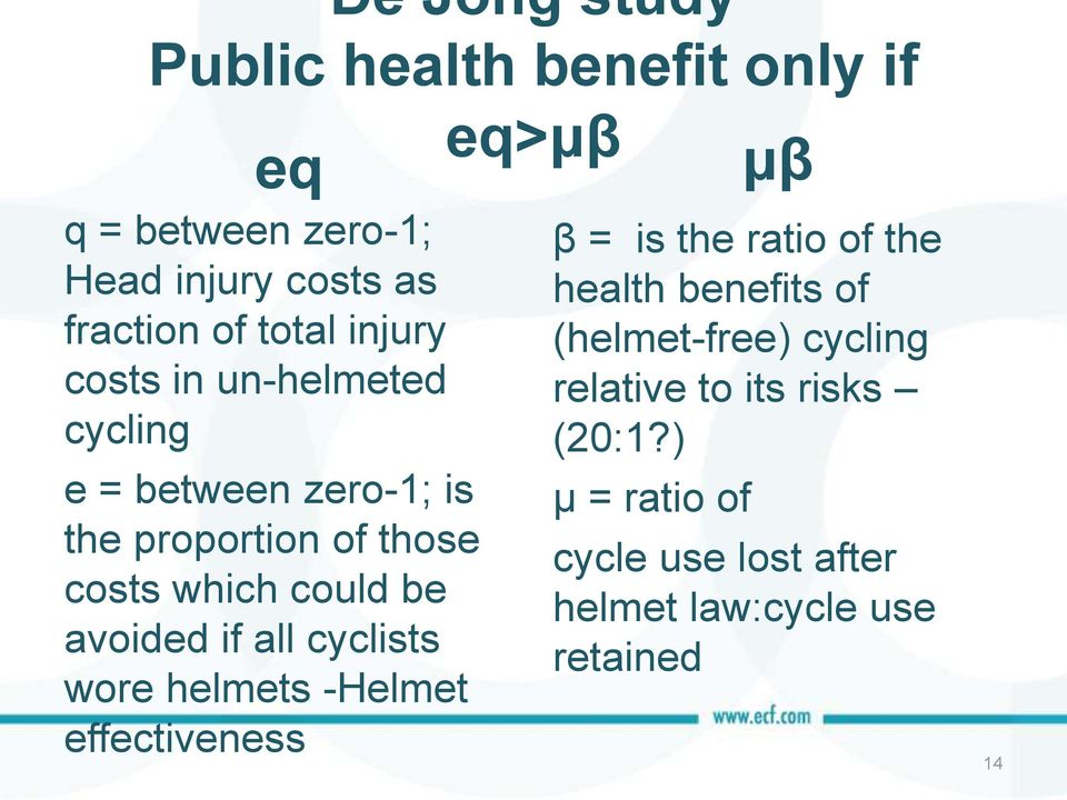 avoided if all cyclists wore helmets -Helmet effectiveness eq>μβ μβ β = is the ratio of the health benefits