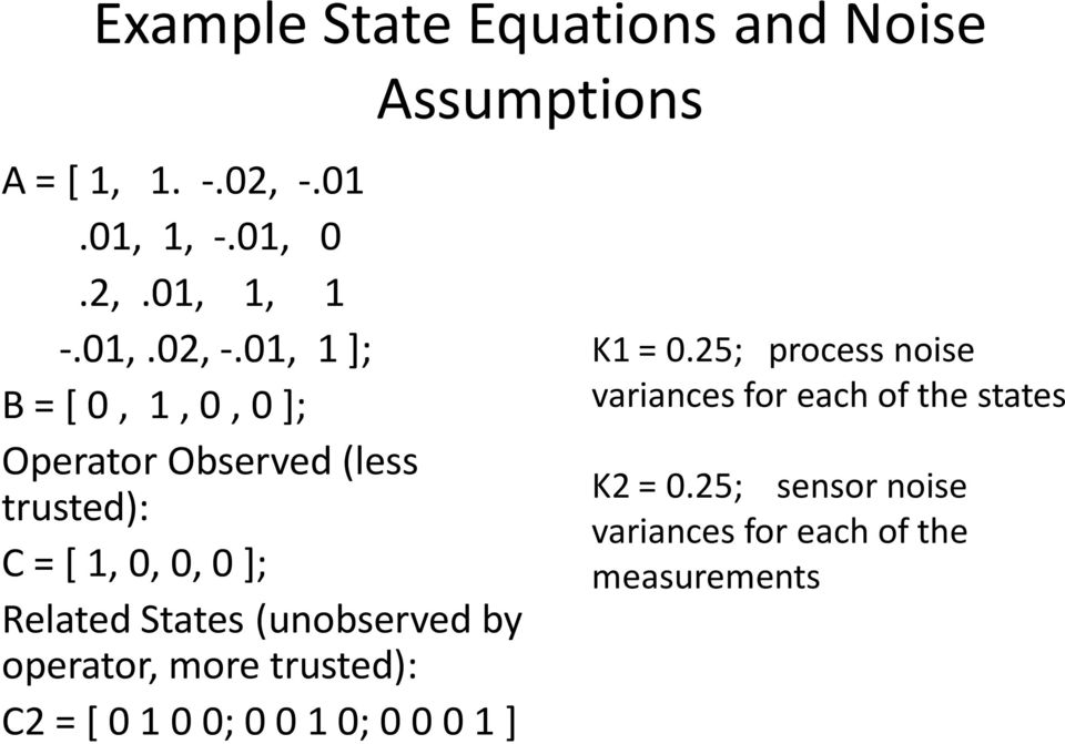 01, 1 ]; B = [ 0, 1, 0, 0 ]; Operator Observed (less trusted): C = [ 1, 0, 0, 0 ]; Related States