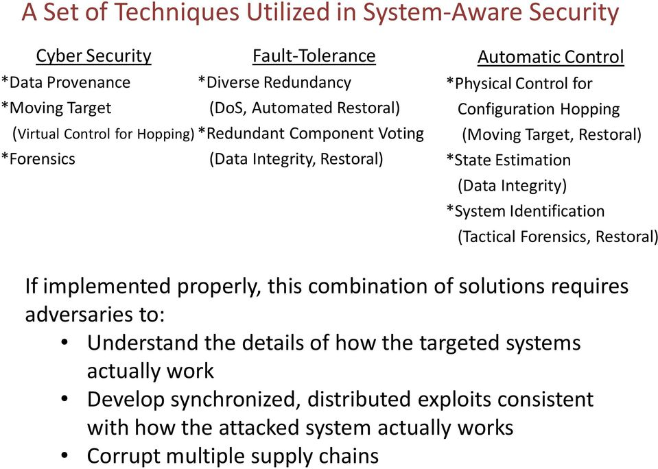 *State Estimation (Data Integrity) *System Identification (Tactical Forensics, Restoral) If implemented properly, this combination of solutions requires adversaries to: