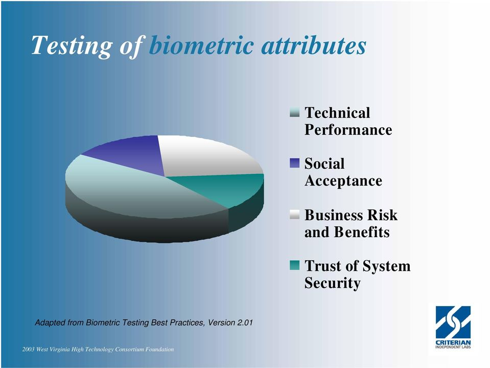 and Benefits Trust of System Security Adapted