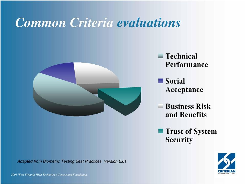 and Benefits Trust of System Security