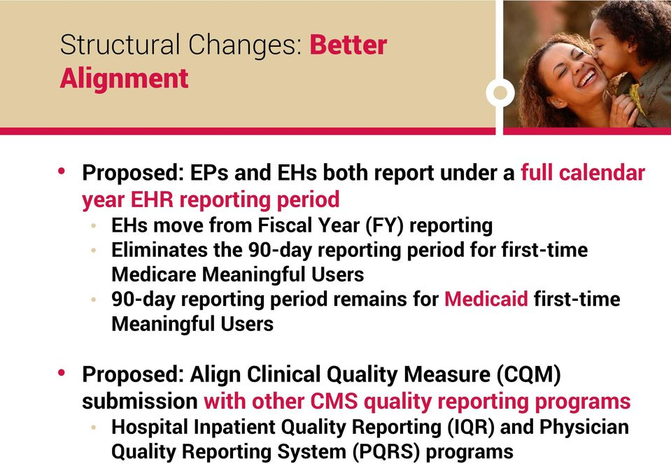 reporting period remains for Medicaid first-time Meaningful Users Proposed: Align Clinical Quality Measure (CQM) submission
