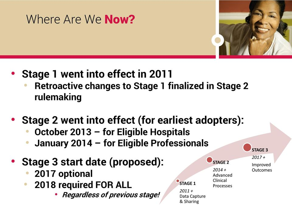 into effect (for earliest adopters): October 2013 for Eligible Hospitals January 2014 for Eligible Professionals