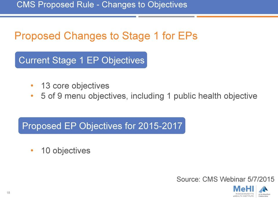 menu objectives, including 1 public health objective Proposed EP