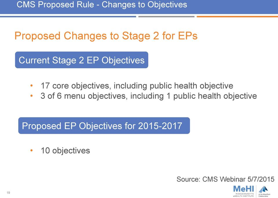 health objective 3 of 6 menu objectives, including 1 public health