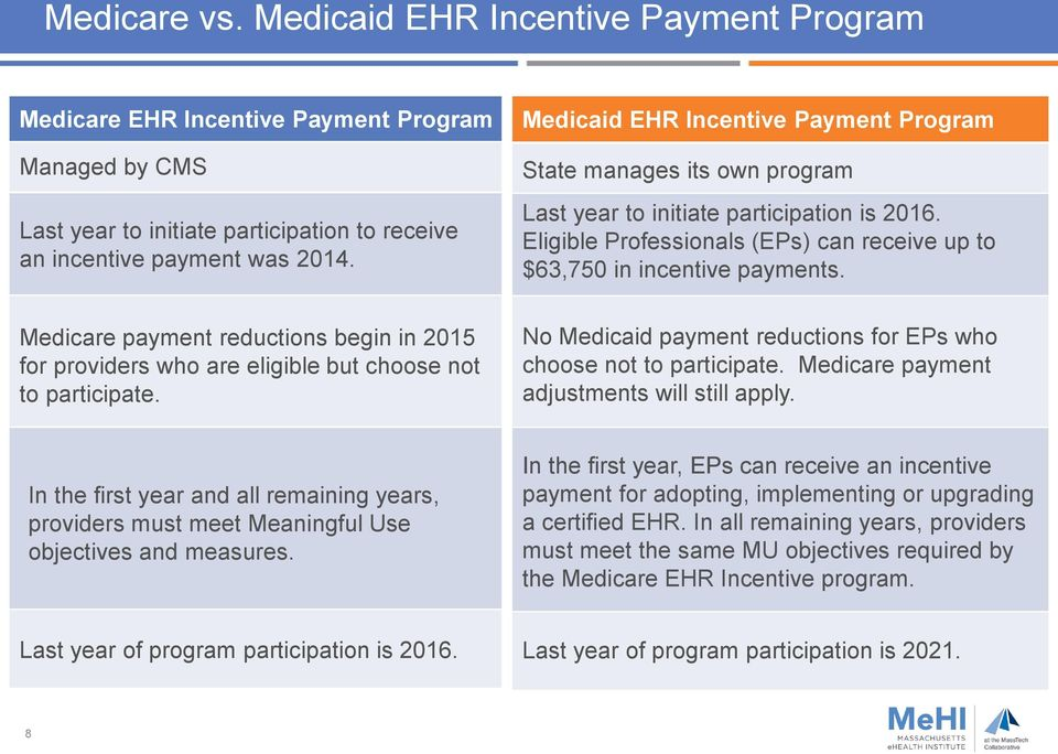 Medicaid EHR Incentive Payment Program State manages its own program Last year to initiate participation is 2016. Eligible Professionals (EPs) can receive up to $63,750 in incentive payments.