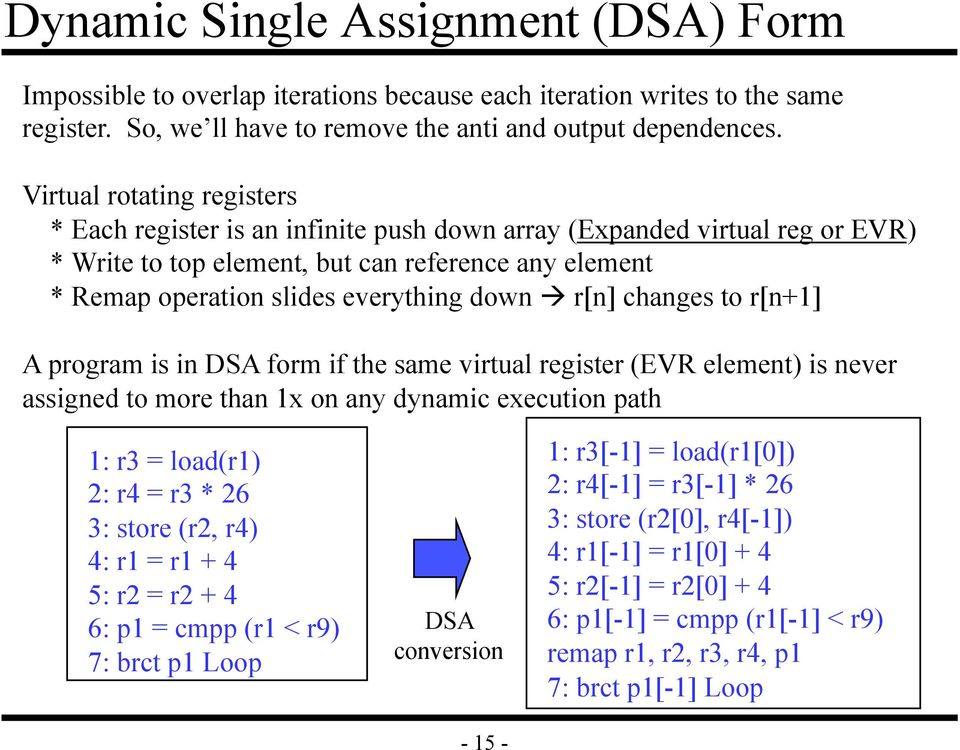 à r[n] changes to r[n+1] A program is in DSA form if the same virtual register (EVR element) is never assigned to more than 1x on any dynamic execution path 1: r3 = load(r1) 2: r4 = r3 * 26 3: store