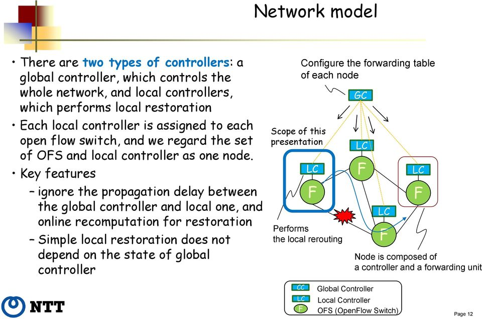 Key features ignore the propagation delay between the global controller and local one, and online recomputation for restoration Simple local restoration does not depend on the