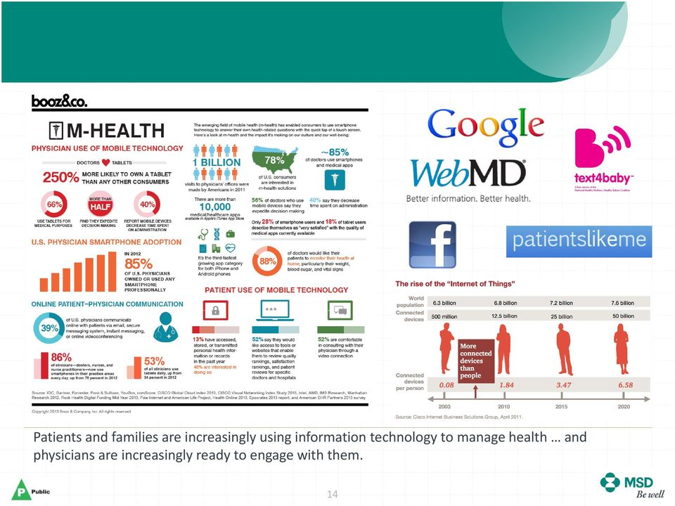 technology to manage health and