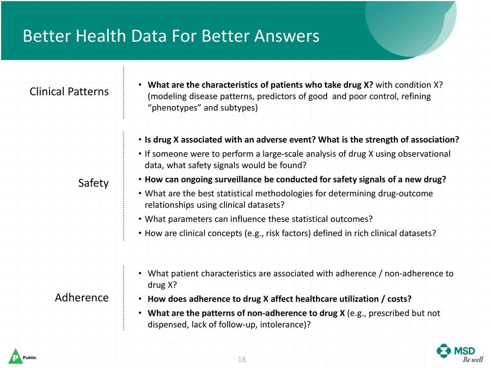 If someone were to perform a large scale analysis of drug X using observational data, what safety signals would be found? How can ongoing surveillance be conducted for safety signals of a new drug?