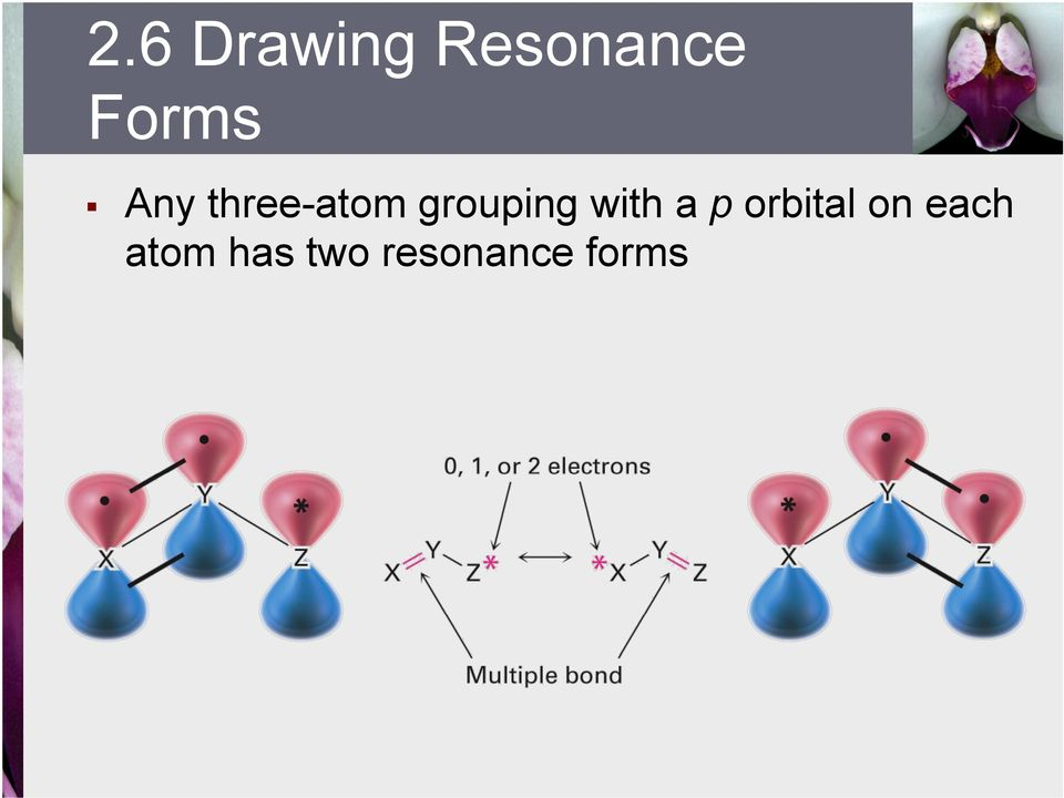 grouping with a p orbital