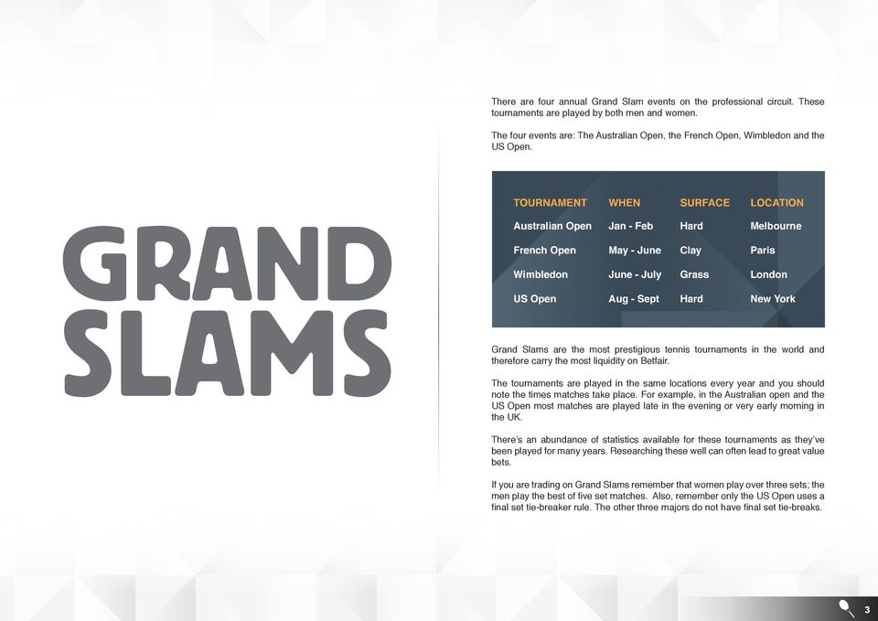 GRAND SLAMS Grand Slams are the most prestigious tennis tournaments in the world and therefore carry the most liquidity on Betfair.