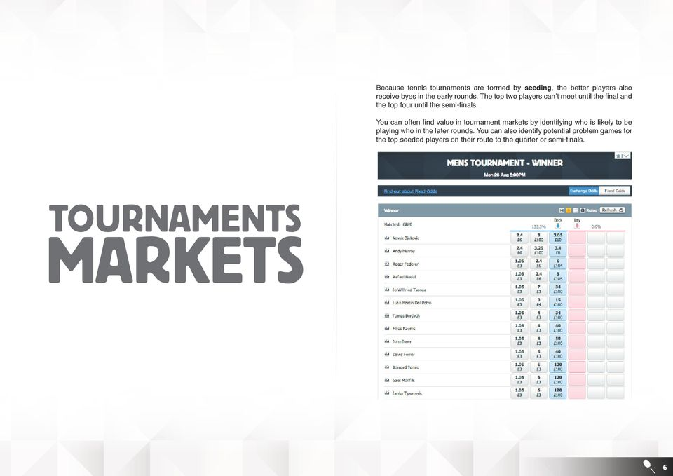 You can often find value in tournament markets by identifying who is likely to be playing who in the later