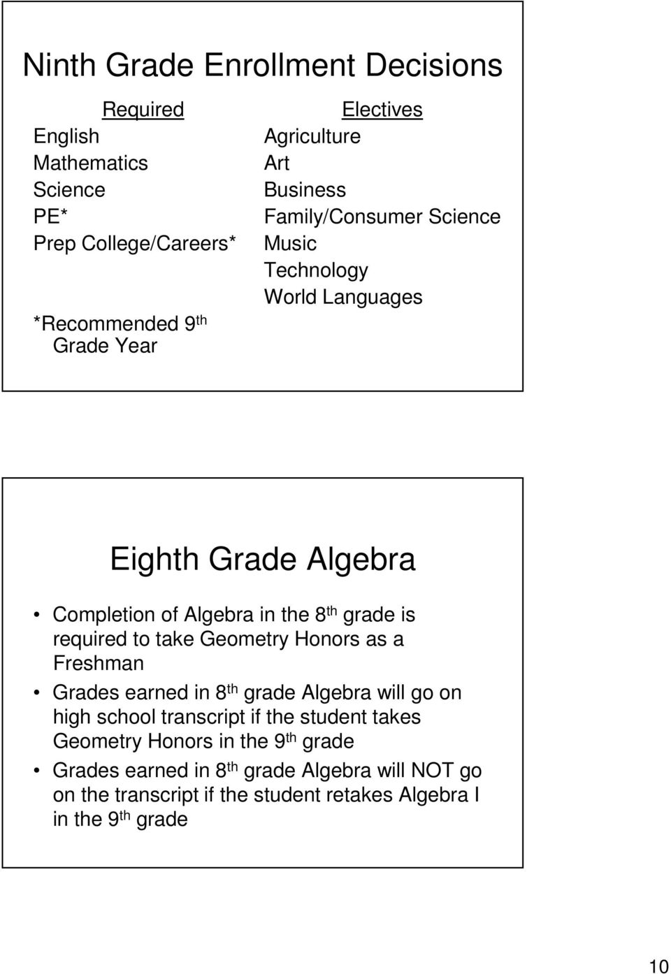 is required to take Geometry Honors as a Freshman Grades earned in 8 th grade Algebra will go on high school transcript if the student takes