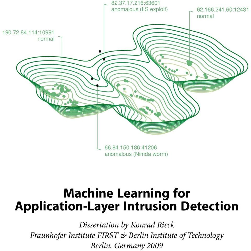 186:41206 anomalous (Nimda worm) Machine Learning for Application-Layer
