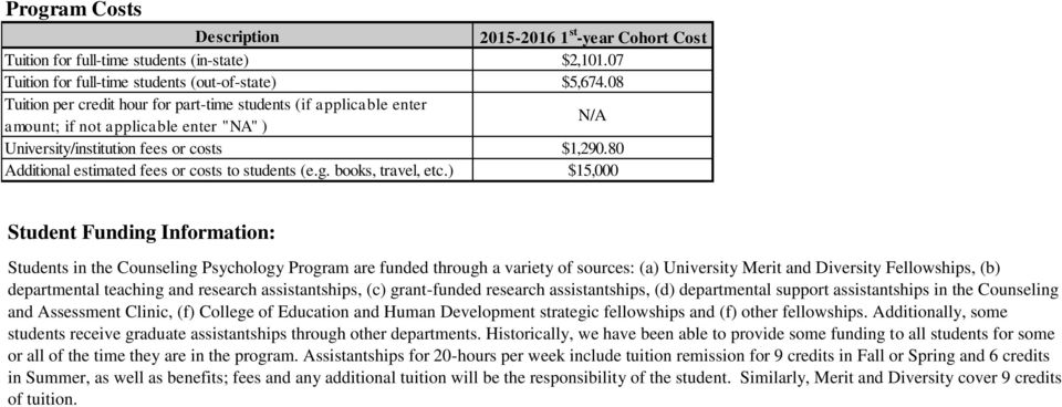 80 Additional estimated fees or costs to students (e.g. books, travel, etc.