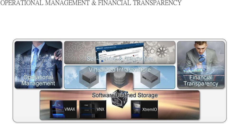 & Automation Operational Management Virtualized