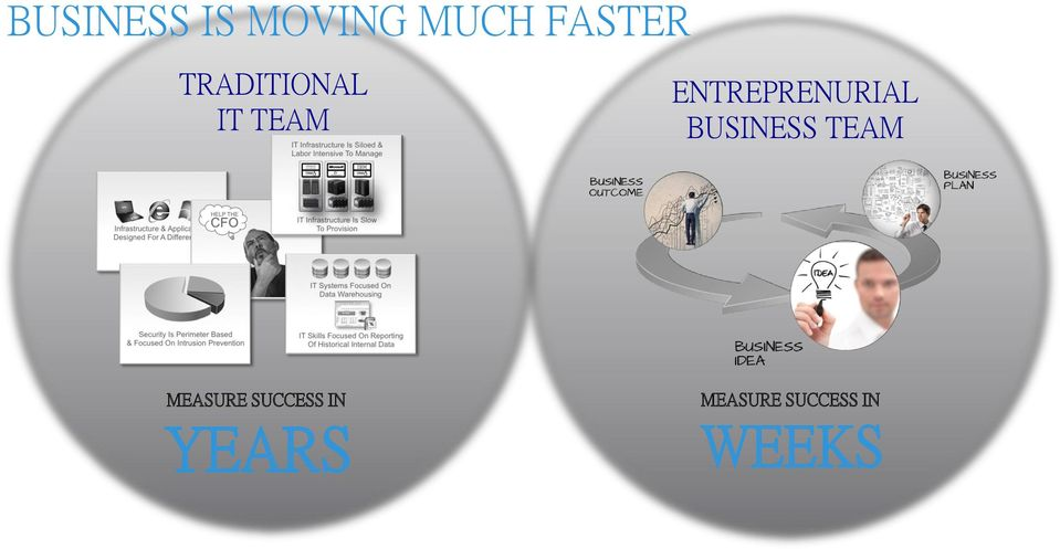 ENTREPRENURIAL BUSINESS TEAM