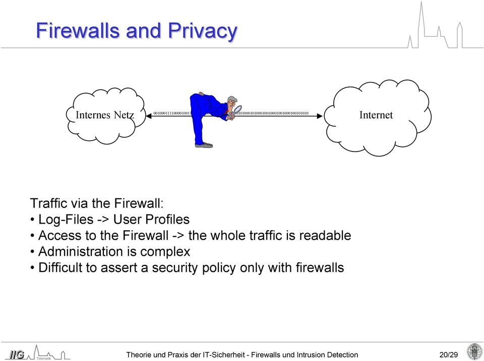 the Firewall: Log-Files -> User Profiles Access to the Firewall -> the whole traffic is readable
