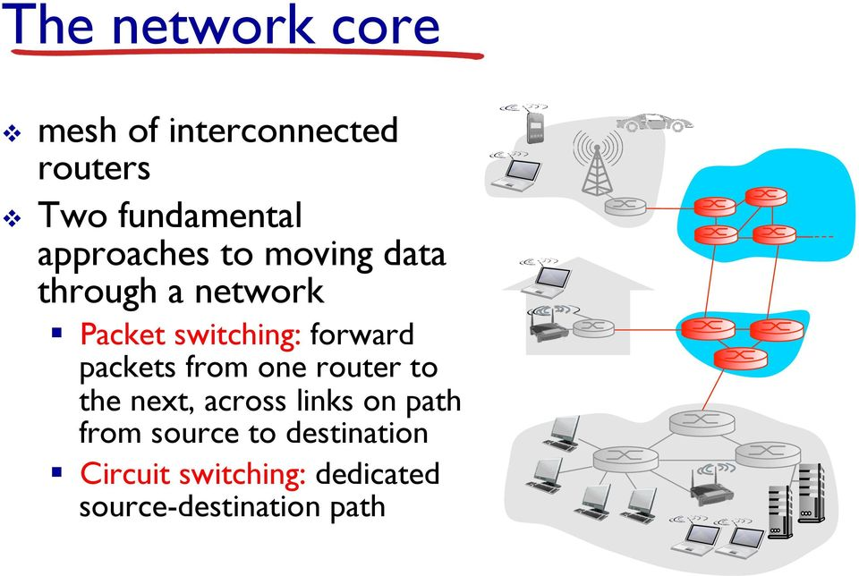 packets from one router to the next, across links on path from