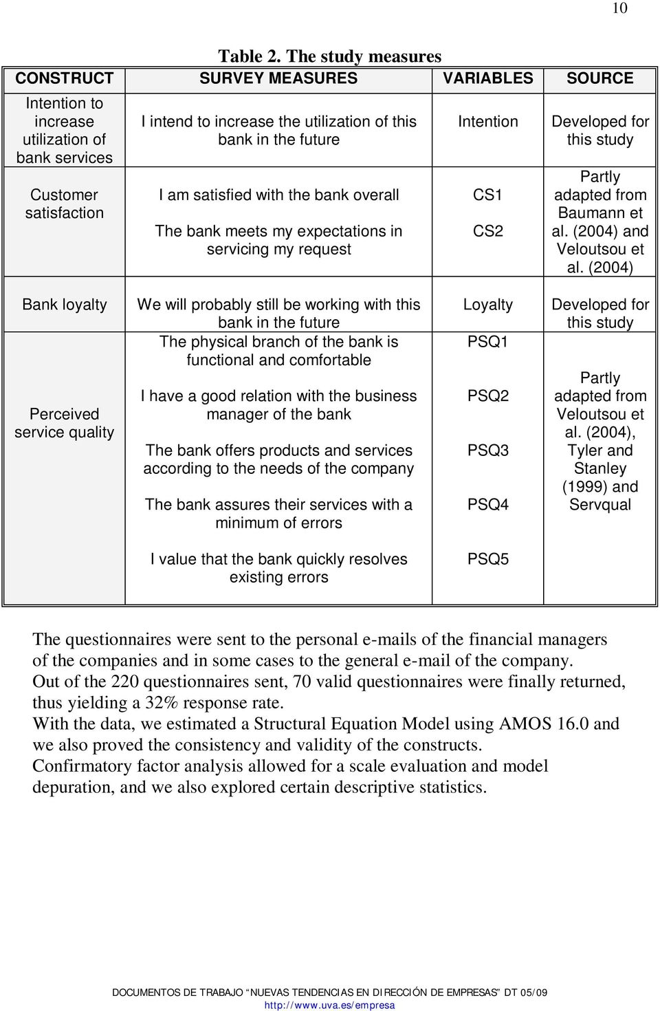 I am satisfied with the bank overall The bank meets my expectations in servicing my request Intention CS1 CS2 Developed for this study Partly adapted from Baumann et al. (2004) and Veloutsou et al.