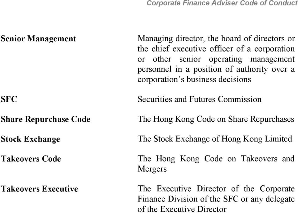 business decisions Securities and Futures Commission The Hong Kong Code on Share Repurchases The Stock Exchange of Hong Kong Limited The Hong