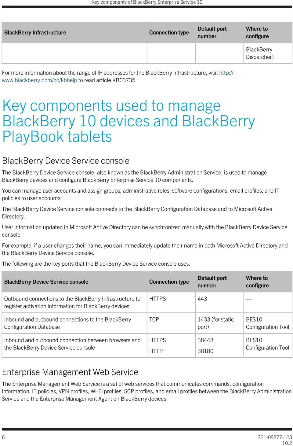 Key components used to manage BlackBerry 10 devices and BlackBerry PlayBook tablets BlackBerry Device Service console The BlackBerry Device Service console, also known as the BlackBerry