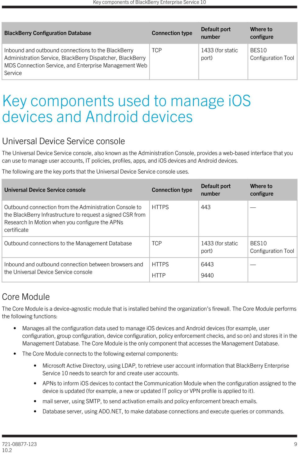 manage ios devices and Android devices Universal Device Service console The Universal Device Service console, also known as the Administration Console, provides a web-based interface that you can use