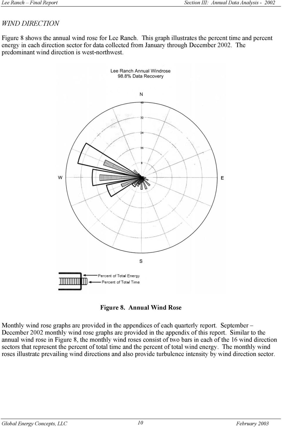 Annual Wind Rose Monthly wind rose graphs are provided in the appendices of each quarterly report. September December 2002 monthly wind rose graphs are provided in the appendix of this report.