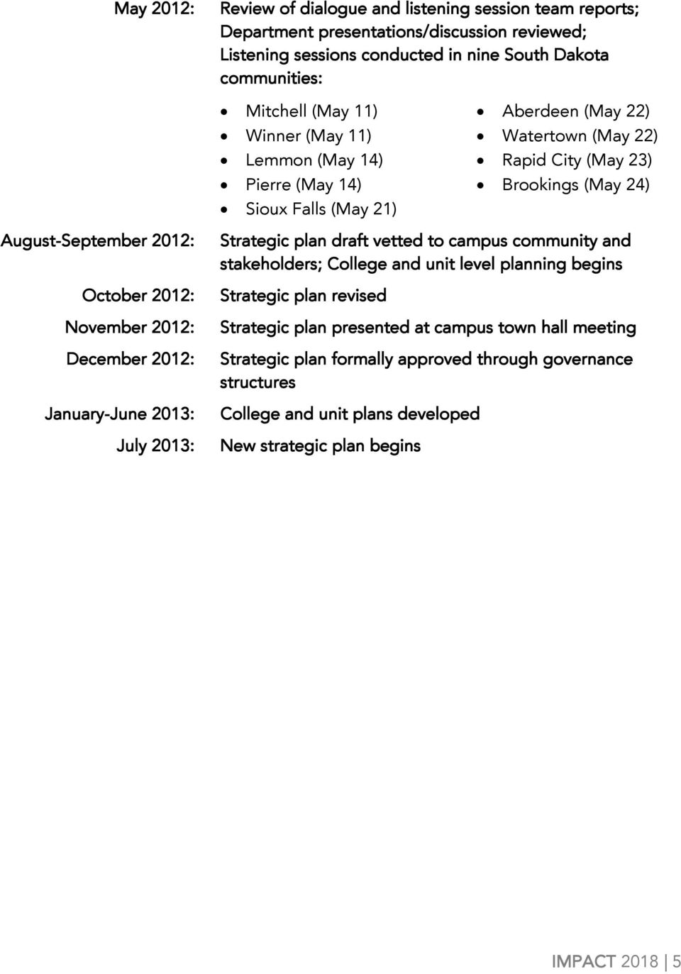 November 2012: December 2012: January-June 2013: July 2013: Strategic plan draft vetted to campus community and stakeholders; College and unit level planning begins Strategic plan revised