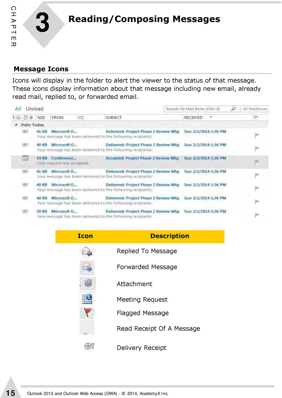 These icons display information about that message including new email, already read mail,