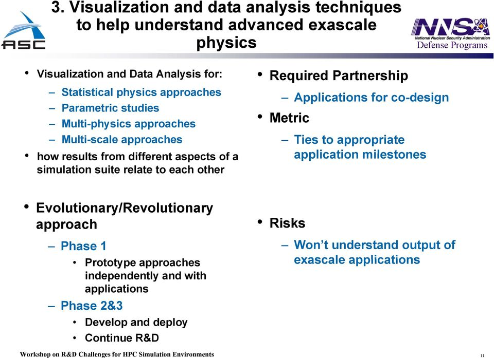 other Required Partnership Applications for co-design Metric Ties to appropriate application milestones Evolutionary/Revolutionary approach Phase 1