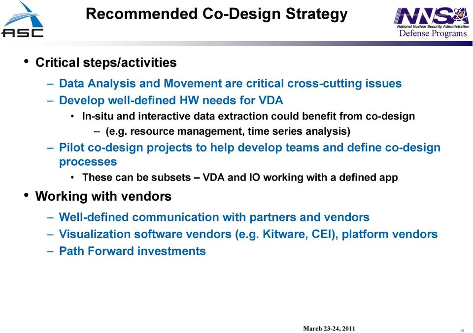 (e.g. resource management, time series analysis) Pilot co-design projects to help develop teams and define co-design processes These can be subsets