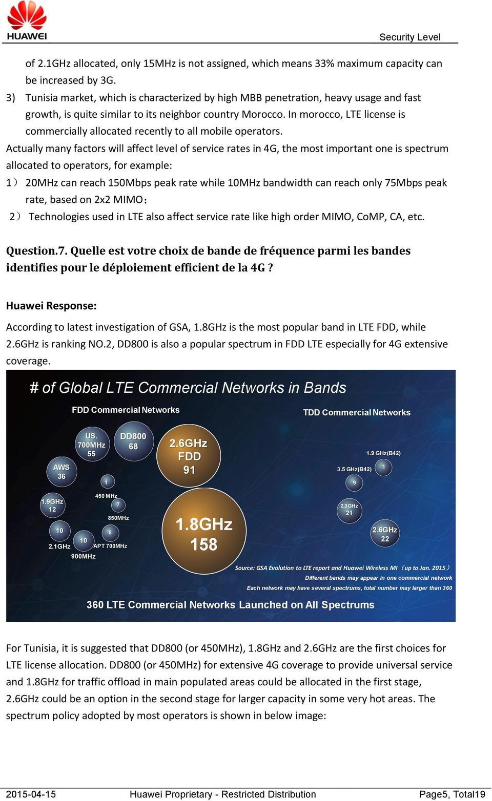 In morocco, LTE license is commercially allocated recently to all mobile operators.