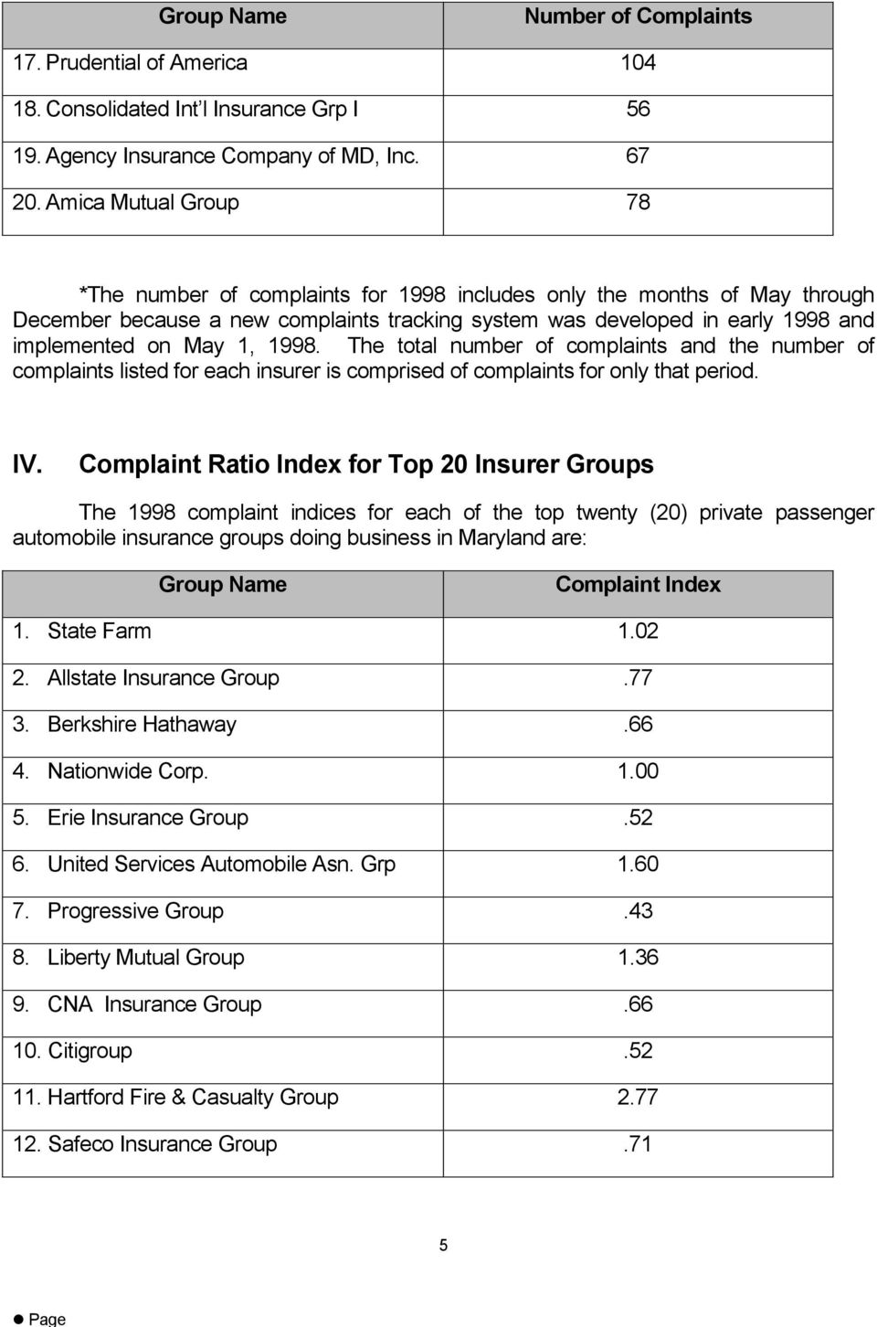 1, 1998. The total number of complaints and the number of complaints listed for each insurer is comprised of complaints for only that period. IV.