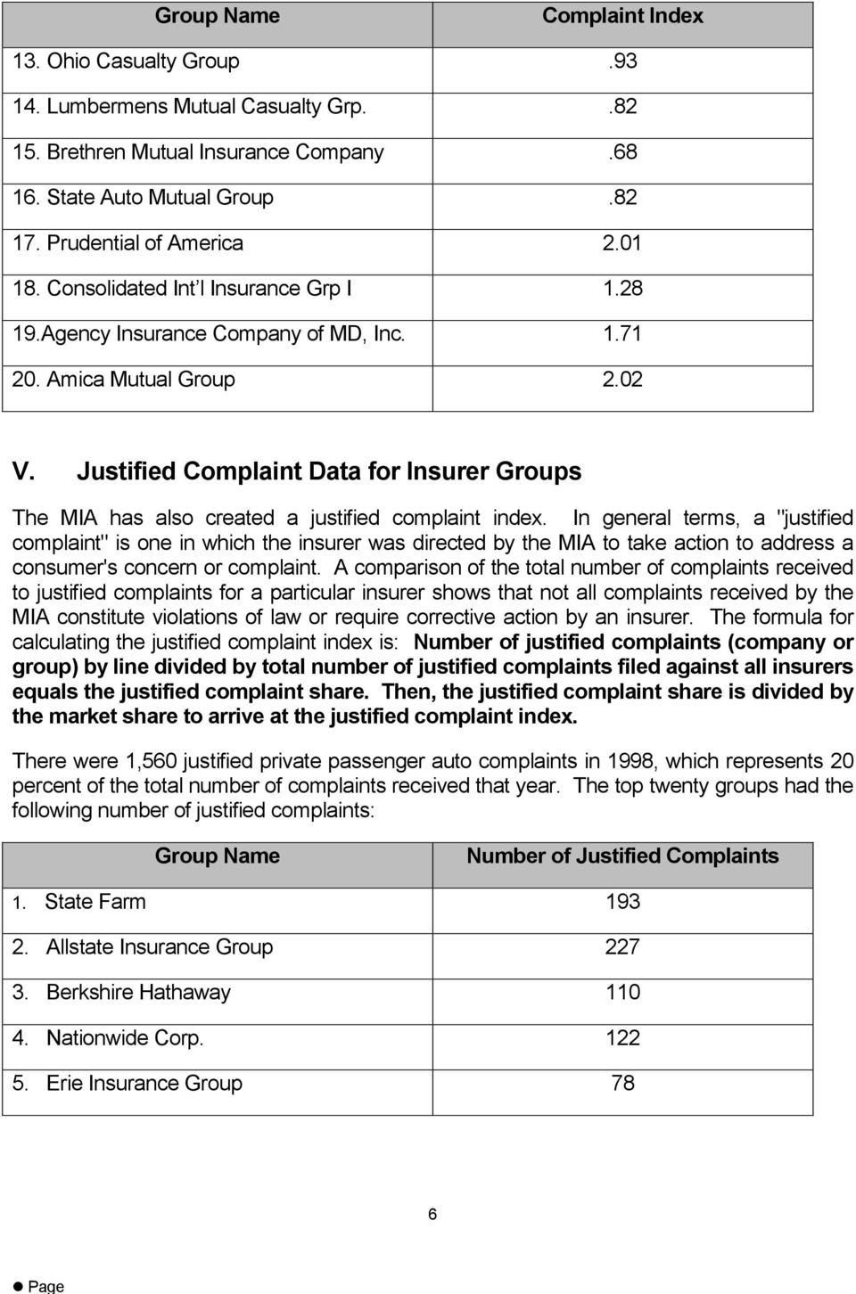 Justified Complaint Data for Insurer Groups The MIA has also created a justified complaint index.