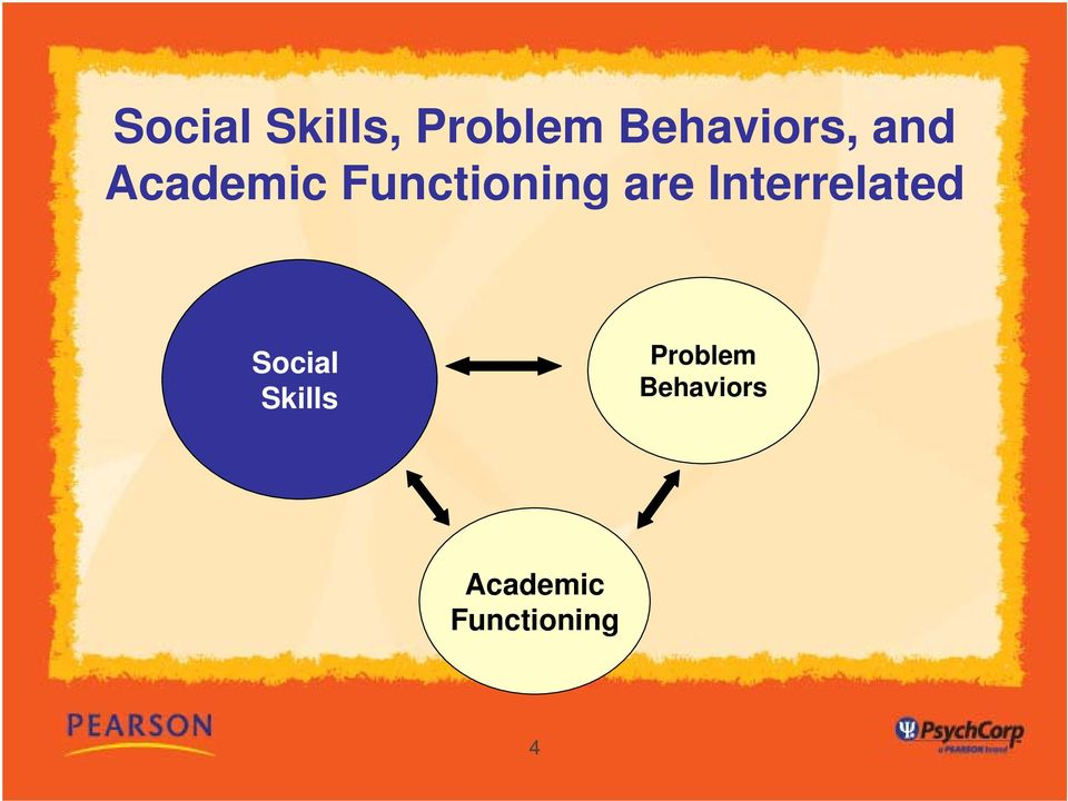 Functioning are Interrelated