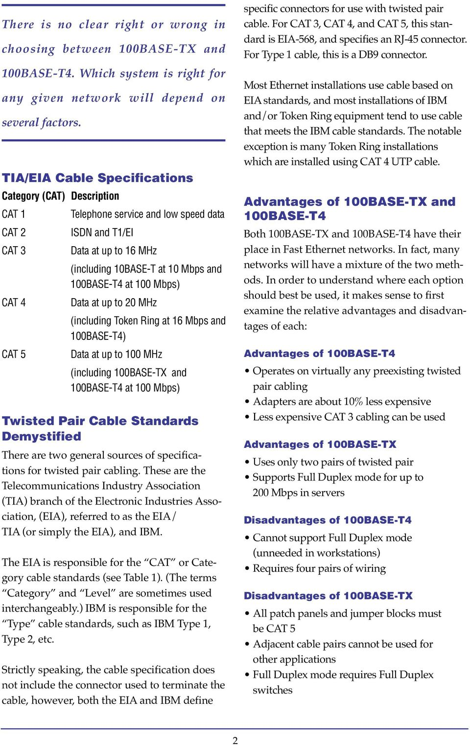 Mbps) CAT 4 Data at up to 20 MHz (including Token Ring at 16 Mbps and 100BASE-T4) CAT 5 Data at up to 100 MHz (including 100BASE-TX and 100BASE-T4 at 100 Mbps) Twisted Pair Cable Standards